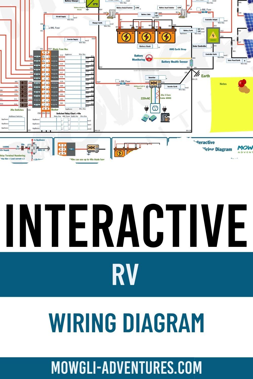 Interactive RV Wiring Diagram on Pinterest