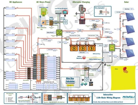 Interactive RV Wiring Diagram