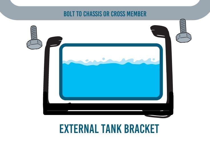 underslung campervan water tank brackets