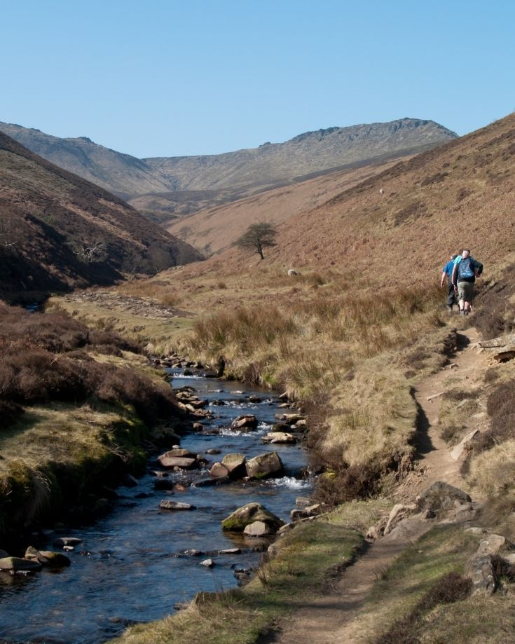 Hikers following Kinder Scout walking route
